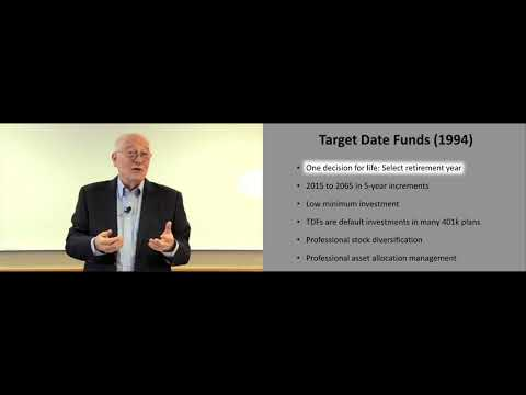 Target Date Funds: America's #1 Retirement Investment Dual View