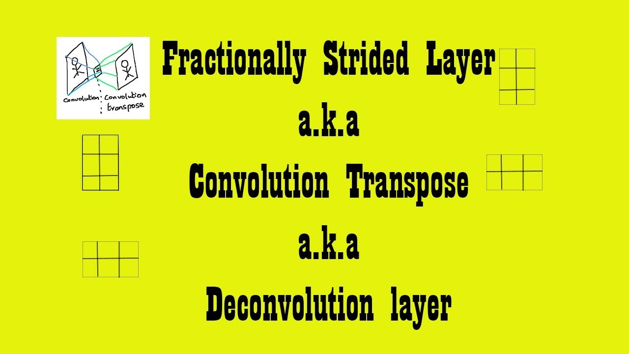 Lecture 11: Fractionally strided layer a k a Deconvolutional layer