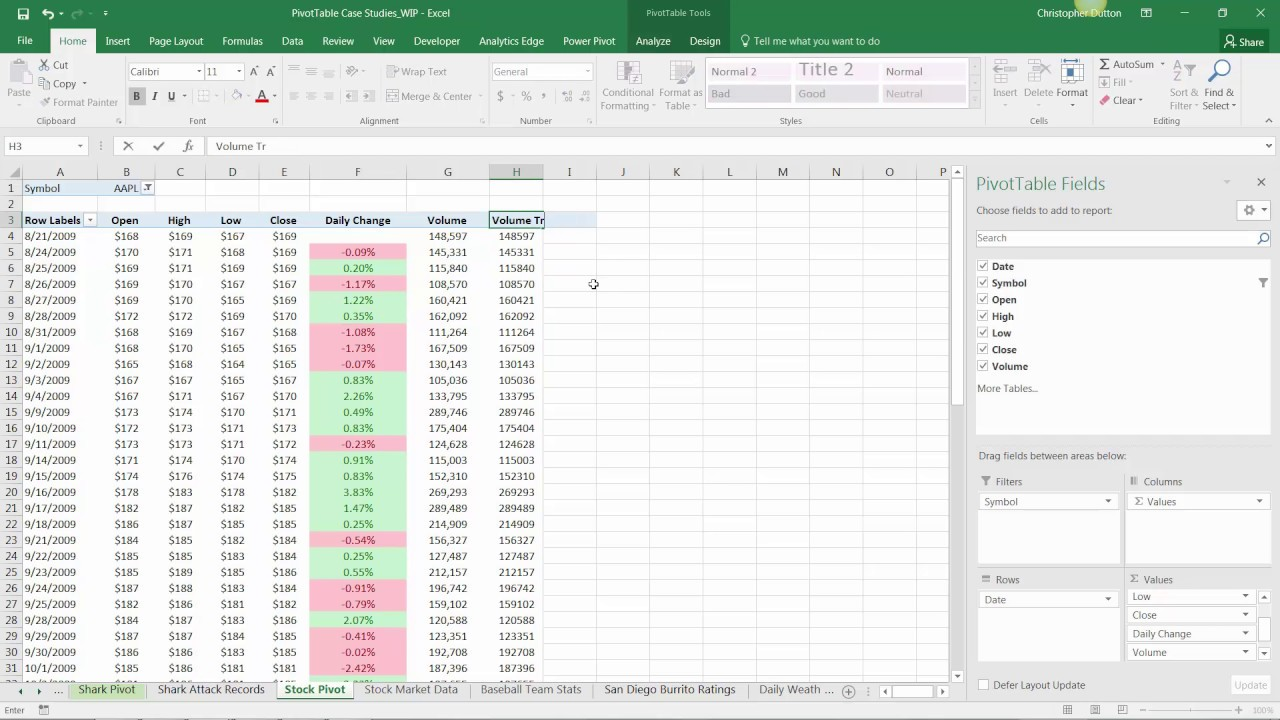 excel pivottable case study analyzing stock market data youtube