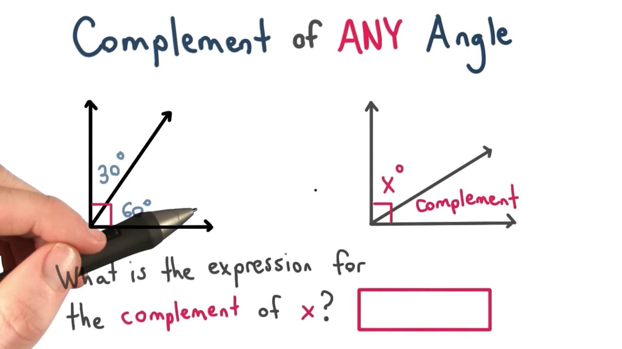worksheet Complement Angle Benaffleckweb Worksheets for – Complementary Angles Worksheets