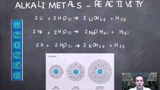4 Alkali Metals and Halogens