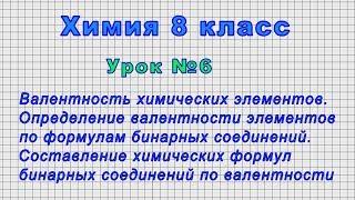 Химия 8 класс (Урок№6 - Валентность химических элементов. Определение валентности элементов.)