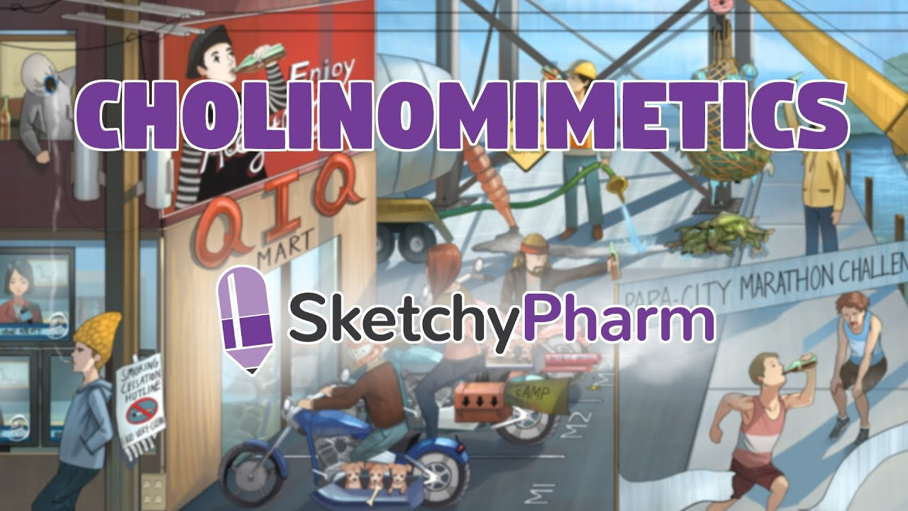 sketchypharm cholinomimetics mnemonic visual