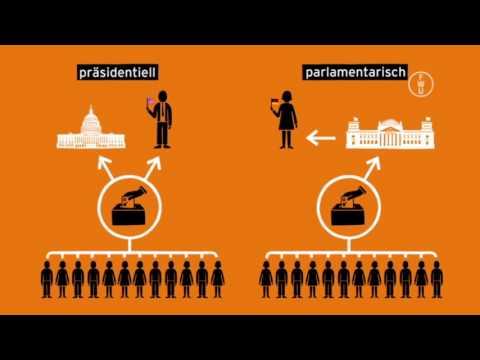 FWU - Politische Systeme im Vergleich: Deutschland und USA - Trailer