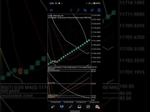 can you trust a trading robot part 2 explanation on how to manually take good trades like a pro