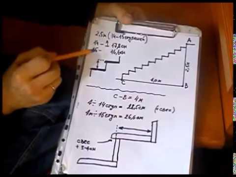 Как сделать лестницу на второй этаж видео