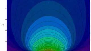 Уравнения математической физики. Видео 15.