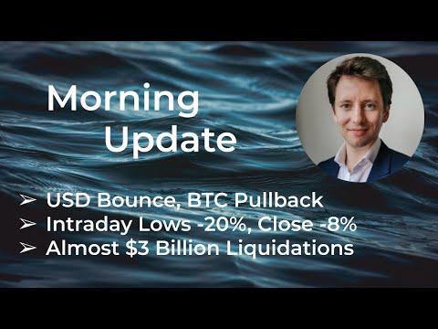 Daily Update –Macro + Crypto Markets –Jan 12th, 2021
