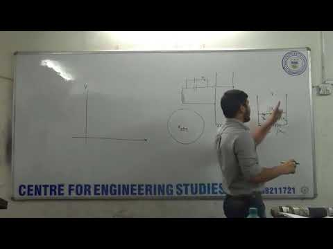 Machines # 93 Starting of Single Phase Induction Motor Part 2