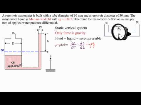 Sensitivity of Reservoir Manometer with Meriam Red Oil from YouTube · Duration:  10 minutes 49 seconds