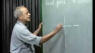 Module 13 Lecture 1 Kinematics Of Machines