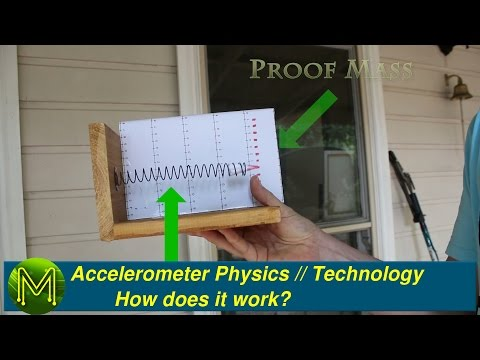 #002 Accelerometer Physics: How does it work? // Part 1 // Technology