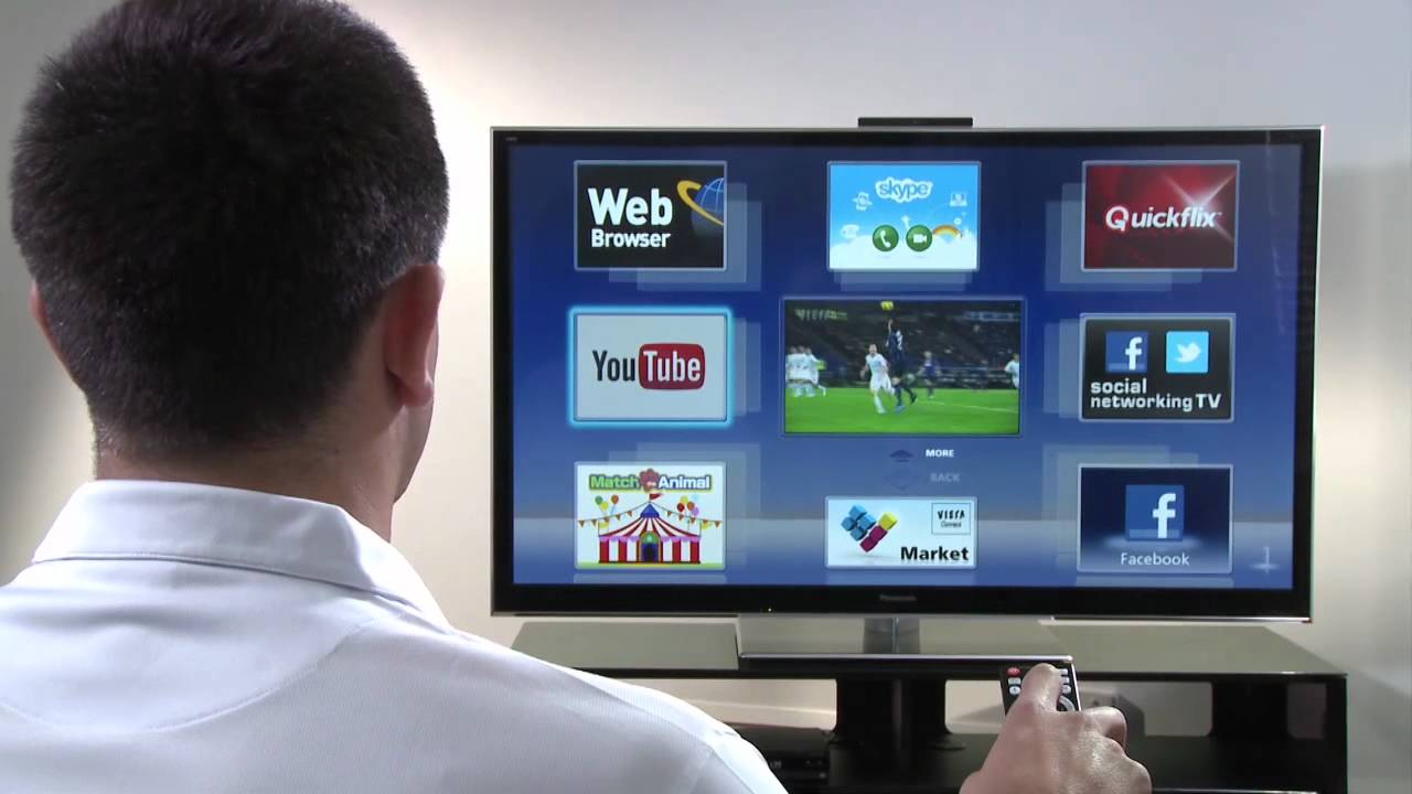 Panasonic Smart Viera TV - Swipe to share and browse the web*