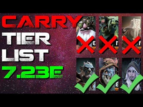 Carry Tier List Patch 7 23e Dota 2 Youtube