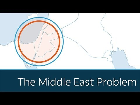 The Middle East Problem