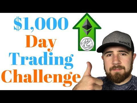 $1000 Crypto Day Trading Challenge || Let's Do This!