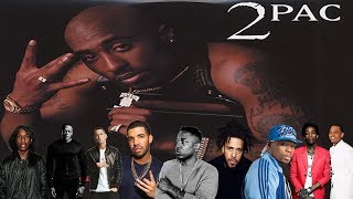 Download Celebrities Talk About Tupac Shakur (Drake, Eminem, Kendrick Lamar, J Cole + more) MP3 song and Music Video