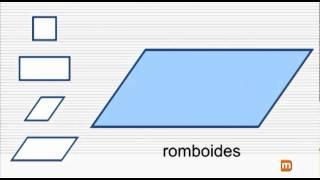 Definición de paralelogramo