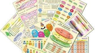 Русский язык 1-4 класс, математика 1-4  класс: карточки-памятки Хлопик
