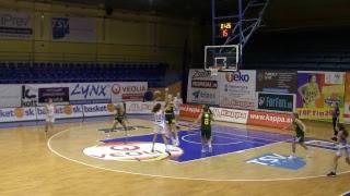 CFBB Luxembourg – U15 Karta Vilnius