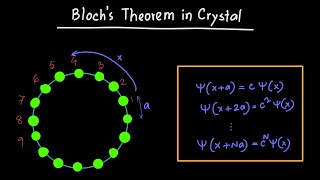 Bloch's Theorem in Crystals