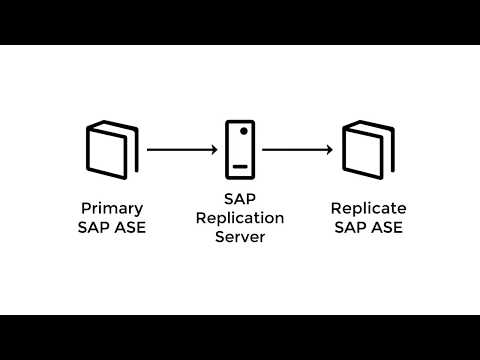 SAP Replication Server: How to Add Databases Using rs init