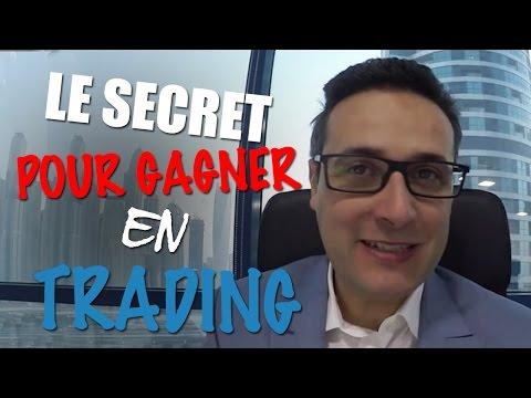 Le secret pour gagner en Trading : Le rôle clé du processus