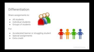Advanced Google Classroom