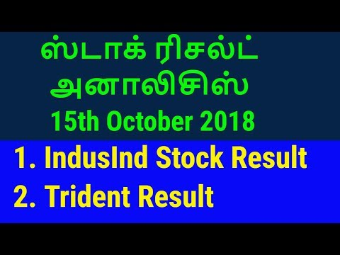 STOCK RESULTS Analysis   IndusInd Bank, Trident   Tamil Share