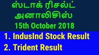 STOCK RESULTS Analysis | IndusInd Bank, Trident | Tamil Share