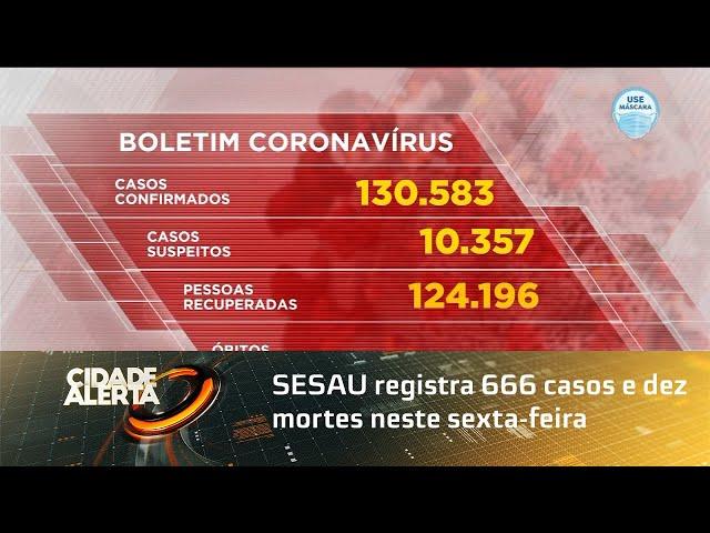 Coronavírus: Boletim da SESAU registra 666 casos e dez mortes neste sexta-feira
