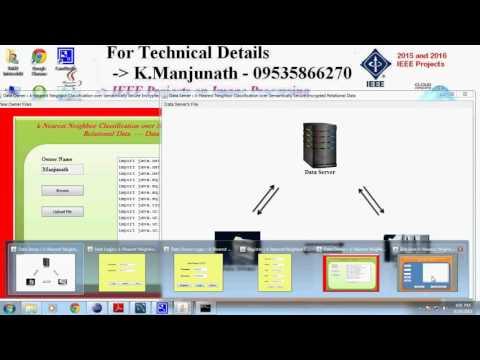 k Nearest Neighbor Classification over Semantically Secure Encrypted Relational Data
