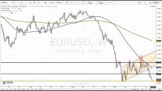 Gold Fails to Hold Above $1080, Could Have Support at $980 in Sight - Weekly Forex Trade Analysis