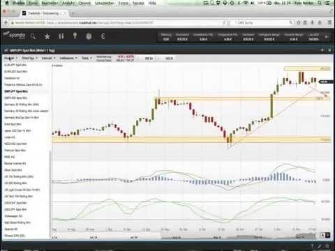 Rezession in Japan: Nikkei stürzt ab - was bringt die Woche vom 17.11. bis 21.11.?