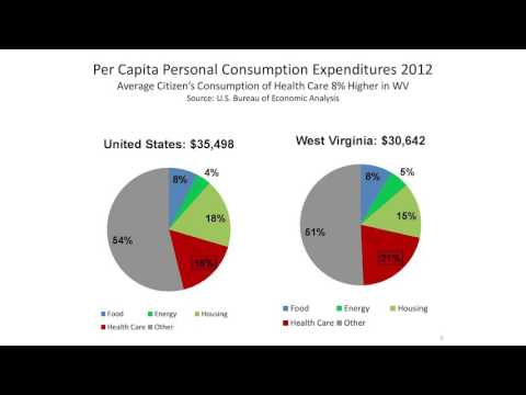 WV Legislature - Joint Tax Reform Committee Learns About Sales and Use Taxes