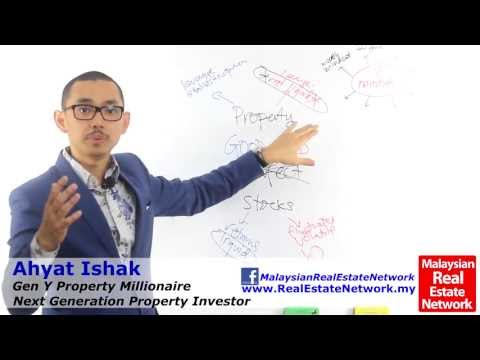 Property Investment Malaysia Tips - Understanding the Basics Part 1 - Episode 13