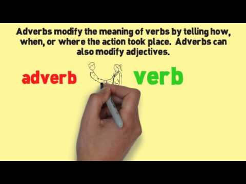 Adverbs Song Adverb  Melissa