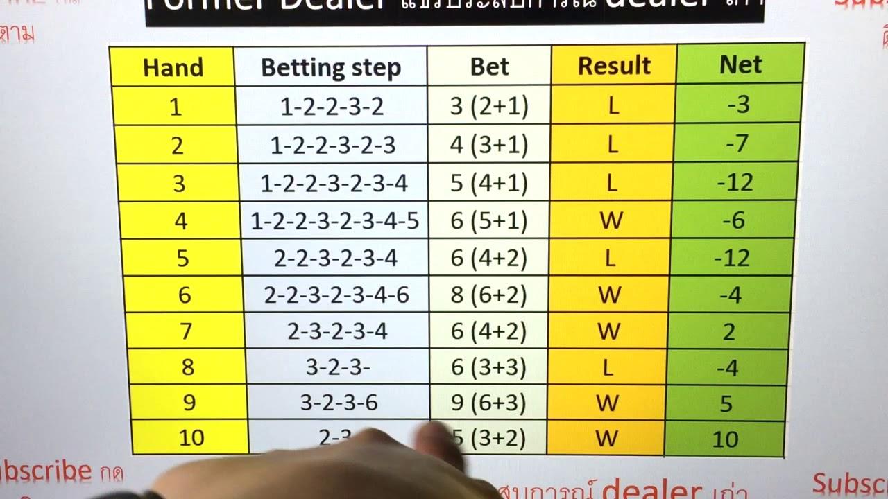 Secret friday update 1-3 2-4 betting system betting spread football explain