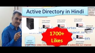 what is active directory in hindi | active directory 2008 in hindi | active directory 2012
