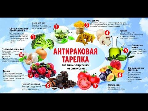 Лечебные диеты при заболеваниях желудочно-кишечного тракта