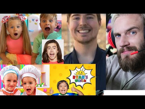 Top 26 Youtube Personalities With the most Subscribers as of February 7, 2020
