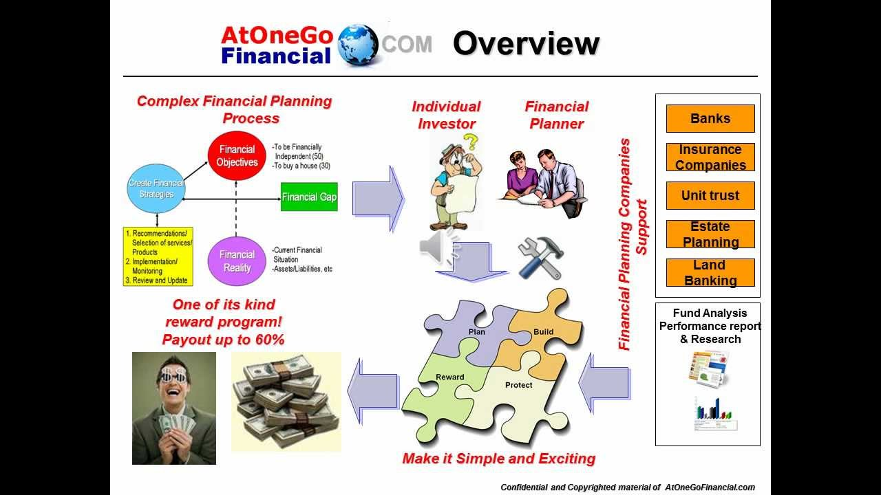 malaysia financial planning financial planning cfp retirement