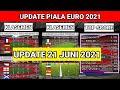 UPDATE KLASEMEN EURO 2021,! KLASEMEN TERBARU EURO 2021,! KLASEMEN EURO 21 JUNI 2021! PIALA EURO 2021
