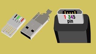 РАСПИНОВКА РАСПАЙКА USB, микро USB, мини USB