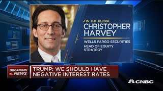 If rates go negative, Wells Fargo's Chris Harvey warns bullish stock market bets are off