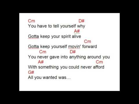 Blind Melon - With The Right Set Of Eyes (Lyrics + Chords) - YouTube