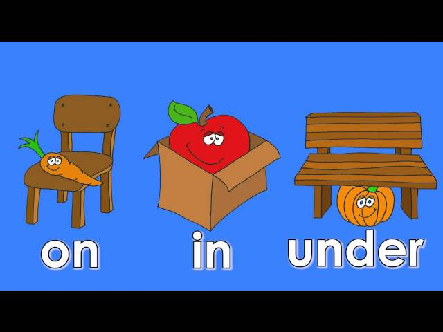 Prepositions: on/ in/ under