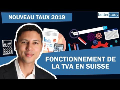 Le Fonctionnement de la TVA en Suisse et Comptabilisation d'opérations