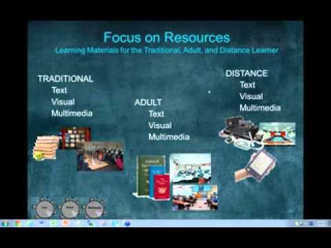 Technology Based Instruction: What are You Missing?