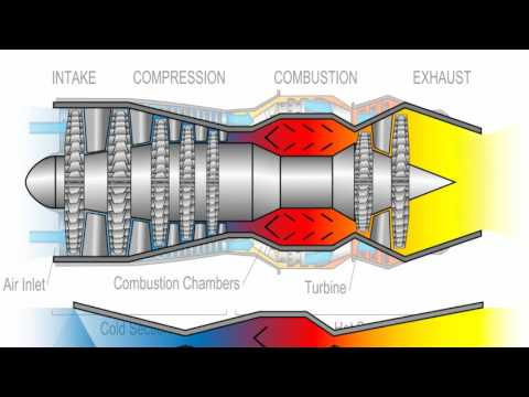 Scramjet engine - How it works and how ISRO (India) successfully